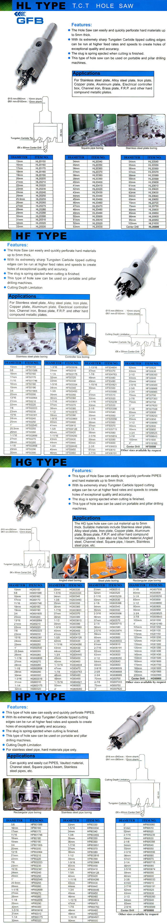 T.C.T. Hole Saw Type HL, HF, HG, HP